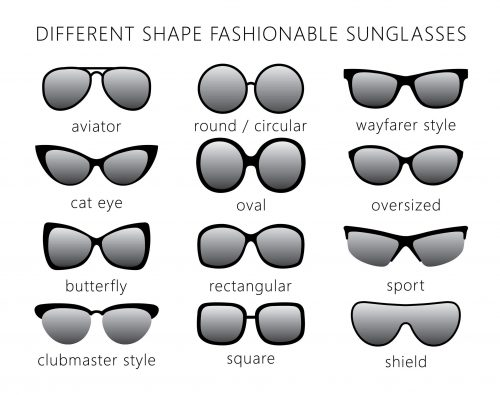Different types of sunglasses styles for men and women What style glasses are in fashion 2015