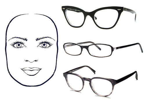 Eyeglasses Frame According To Face Shape : Best Eyeglasses Frames to Fit Your Face Shape