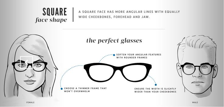 Sunglasses Shape For Square Face : Best Eyeglasses Frames to Fit Your Face Shape