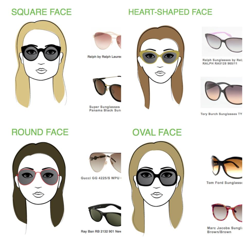 6cf802777c ... sunglasses for face shape. Select the Best Sunglasses According ...